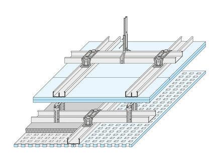 Sistema de revestimiento horizontal de un forjado por su parte inferior, formado por una estructura metálica sobre la que se atornilla una o más placas de yeso laminado Knauf