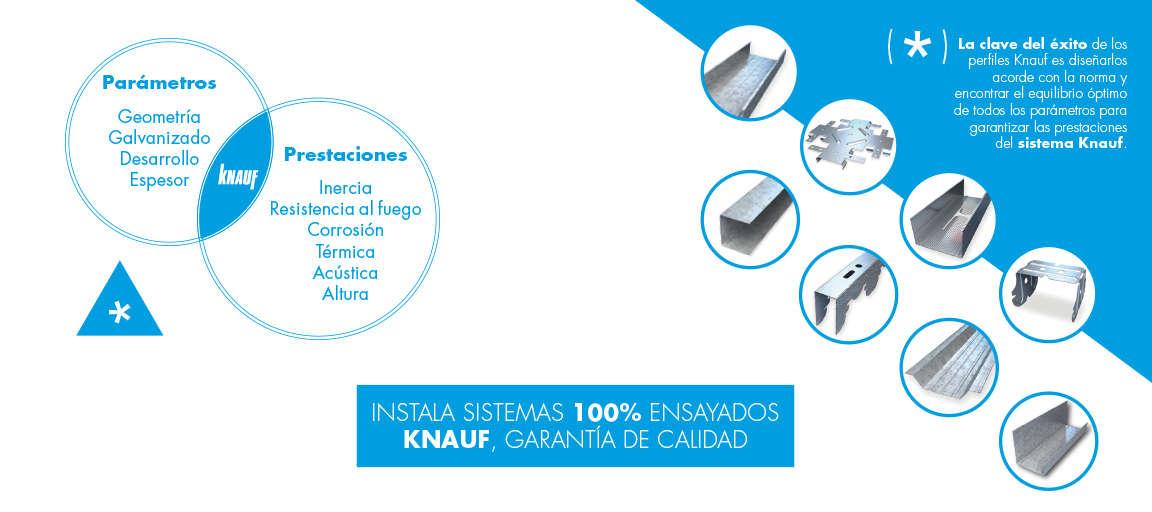 perfiles-Knauf